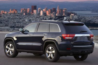 Service Package For Grand Cherokee 5